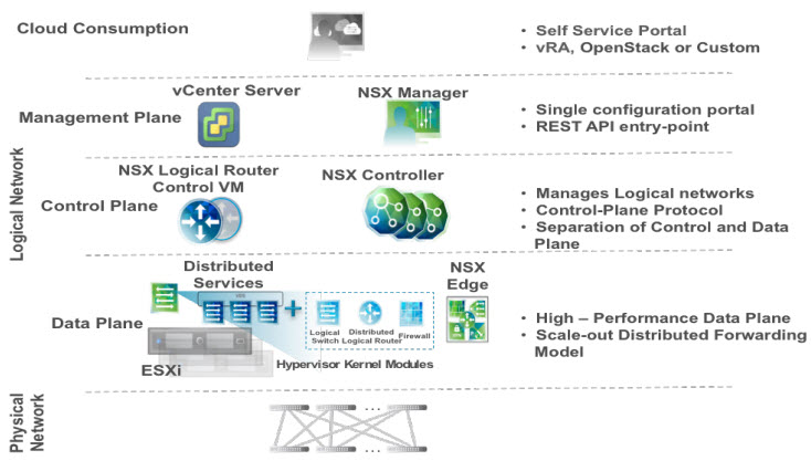 NSX-components.jpg