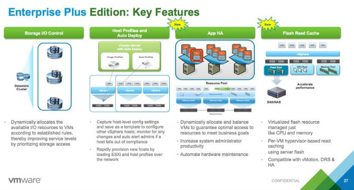 vSphere Edition Features