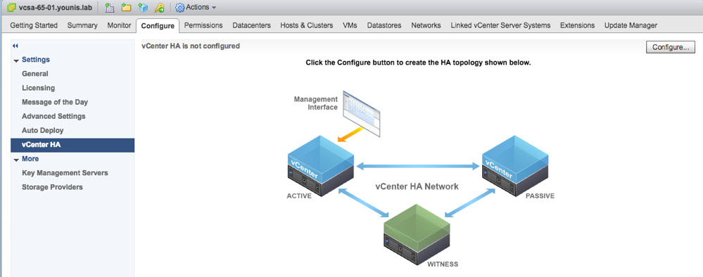 vCenter Server High Availability